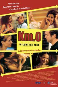 Quilômetro Zero ( Km. 0 / Kilometer Zero)